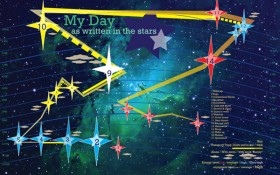 "Intro to Info Graphics ""Written in the Stars"""